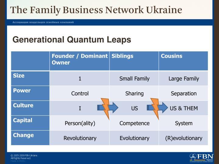 Generational Quantum Leaps