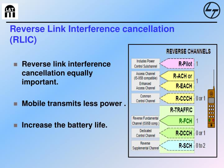 Reverse Link Interference cancellation (RLIC)