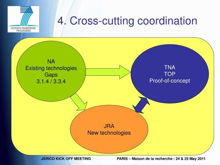 4. Cross-cutting coordination