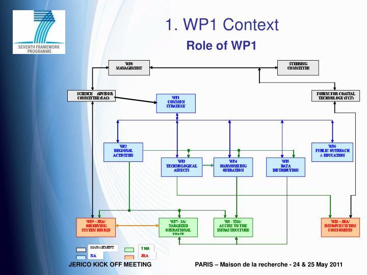 1. WP1 Context
