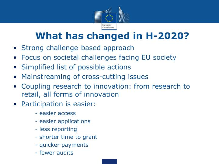 What has changed in H-2020?