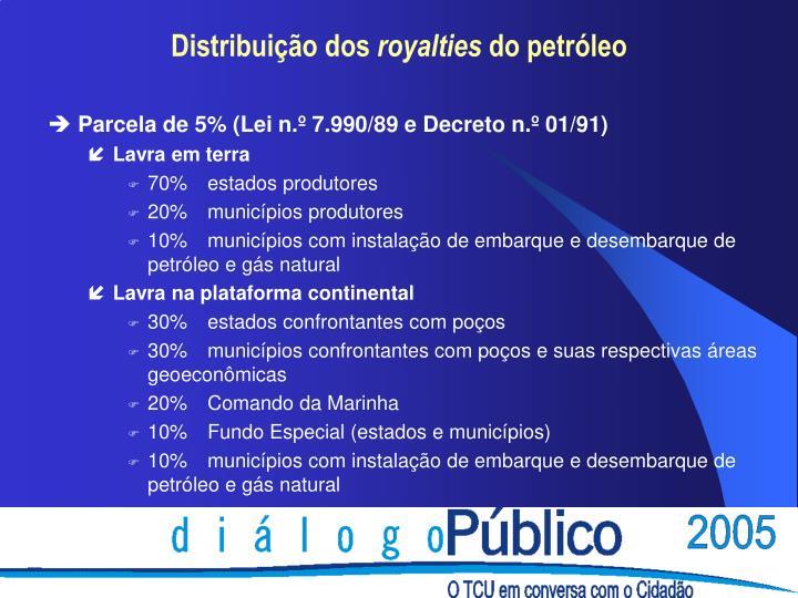 Parcela de 5% (Lei n.º 7.990/89 e Decreto n.º 01/91)
