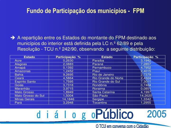 Fundo de Participação dos municípios -  FPM