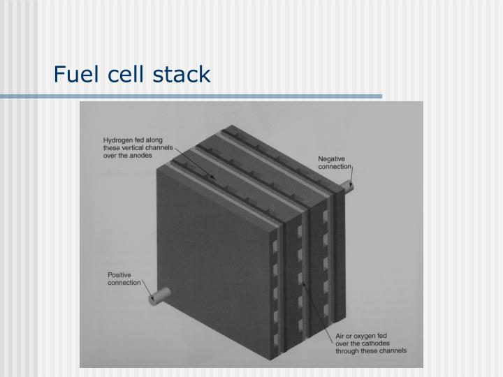 Fuel cell stack