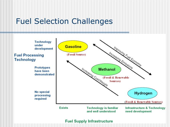 Fuel Selection Challenges