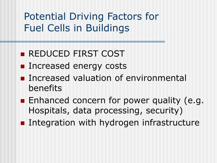 Potential Driving Factors for