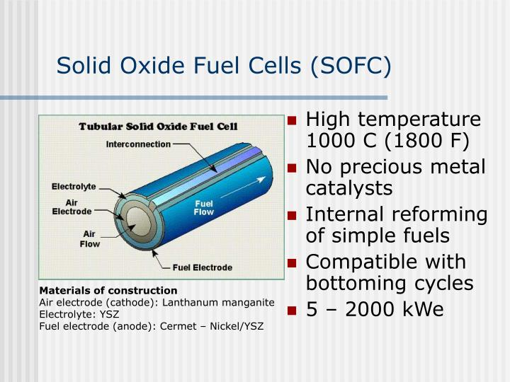 Solid Oxide Fuel Cells (SOFC)