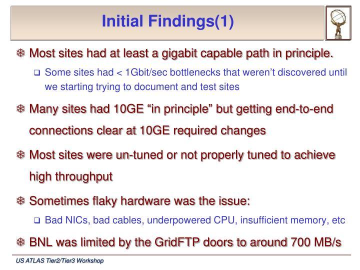 Initial Findings(1)