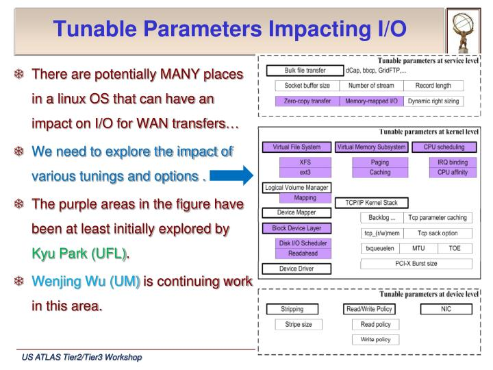 Tunable Parameters Impacting I/O