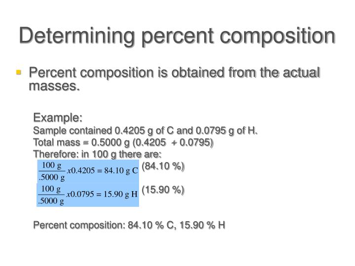 Determining percent composition