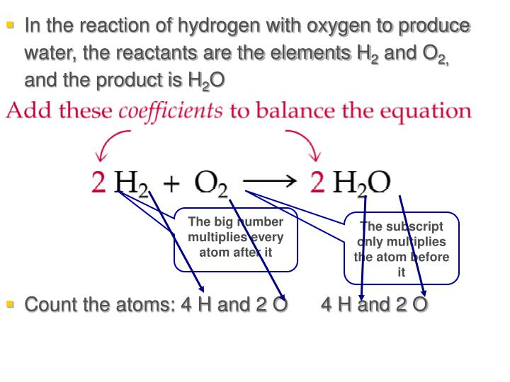 In the reaction of hydrogen with oxygen to produce water, the reactants are the elements H