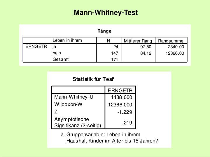 Mann-Whitney-Test
