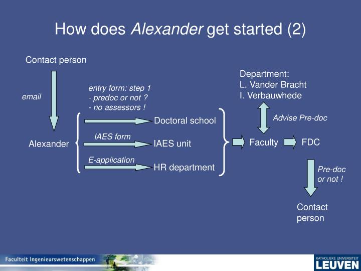 How does alexander get started 2