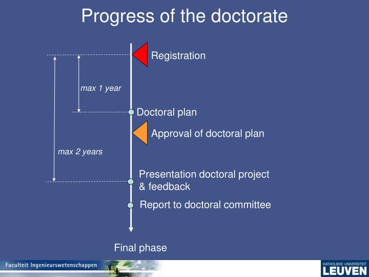 Progress of the doctorate