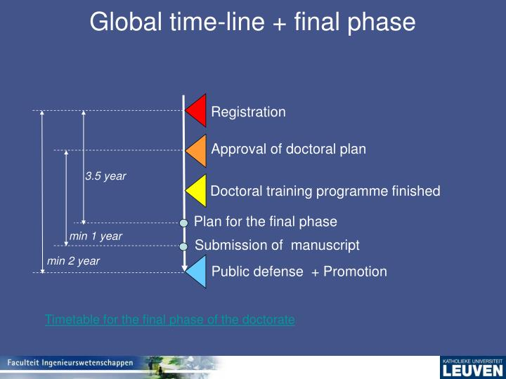 Global time-line + final phase