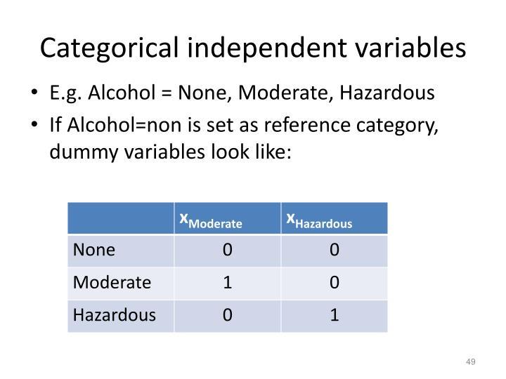 Categorical independent variables