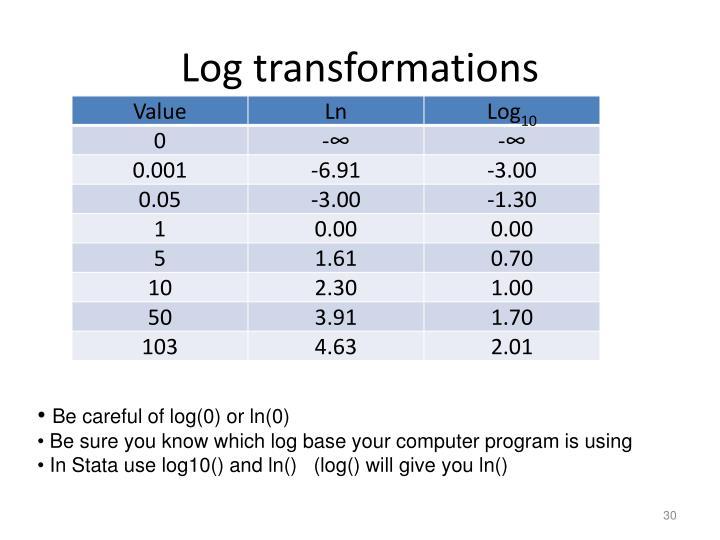 Log transformations