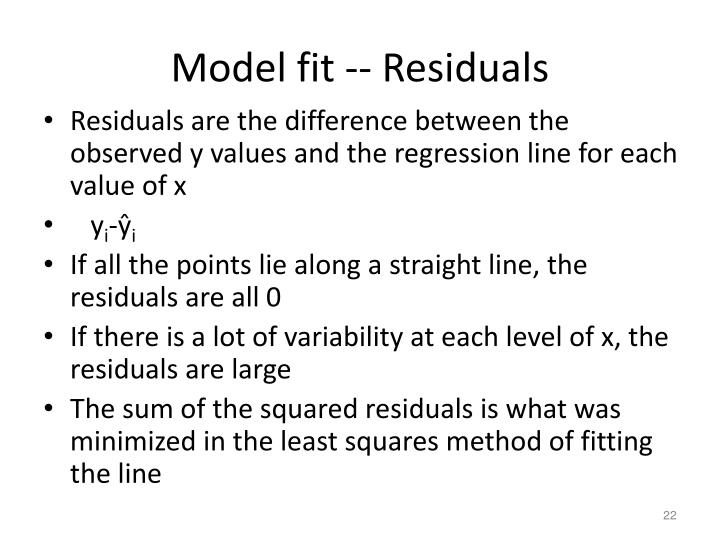 Model fit -- Residuals