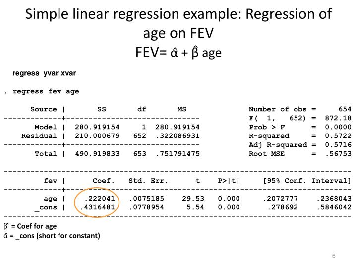 Simple linear regression example: Regression of age on FEV