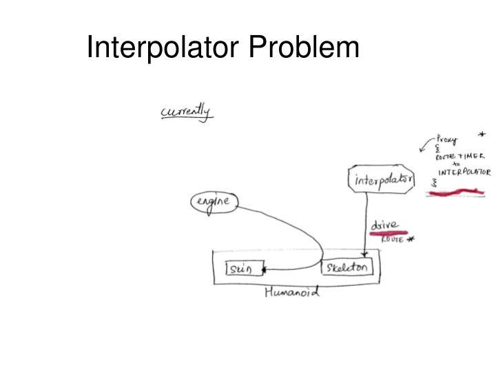 Interpolator Problem