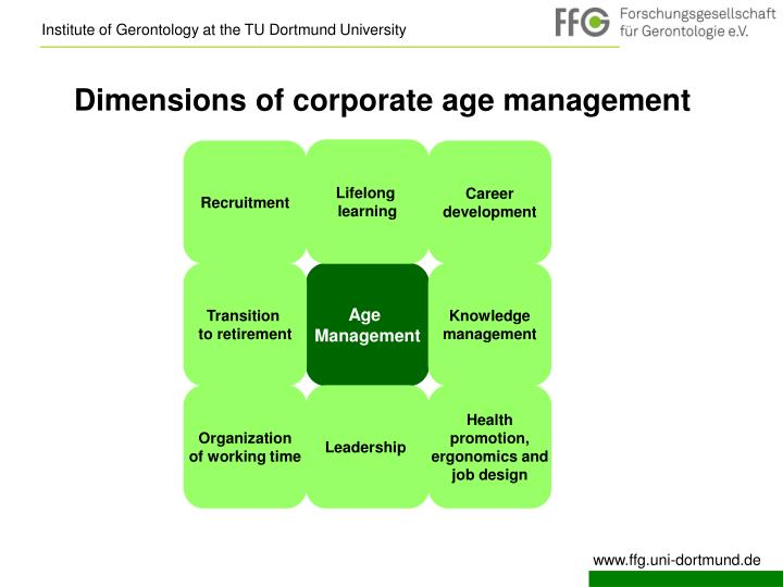Dimensions of corporate age management