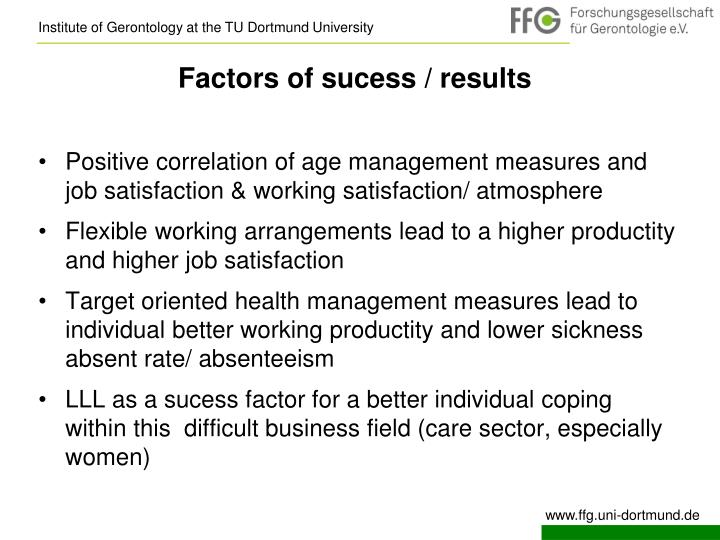 Factors of sucess / results