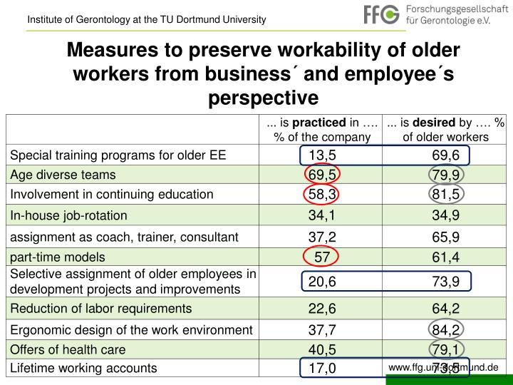 Measures to preserve workability of older workers from business´ and employee´s perspective