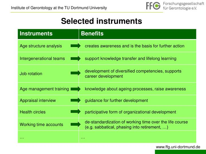 Selected instruments