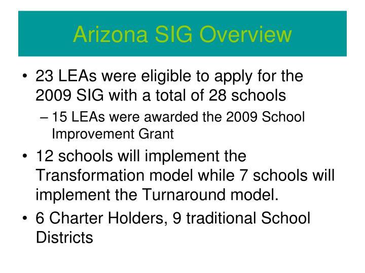 Arizona SIG Overview