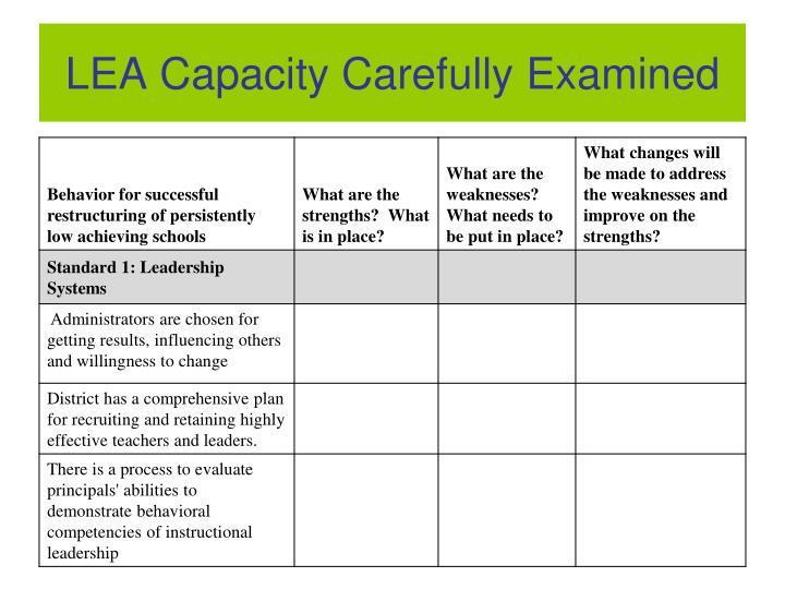 LEA Capacity Carefully Examined
