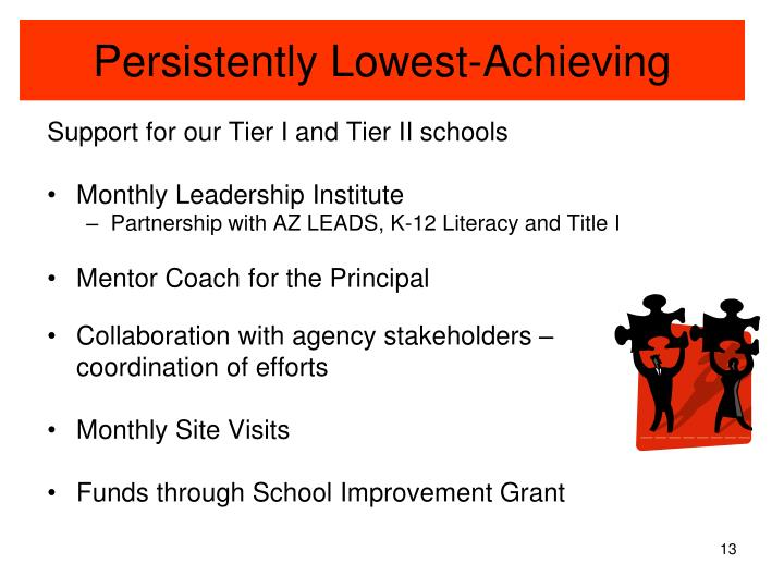 Persistently Lowest-Achieving