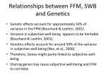 relationships between ffm swb and genetics