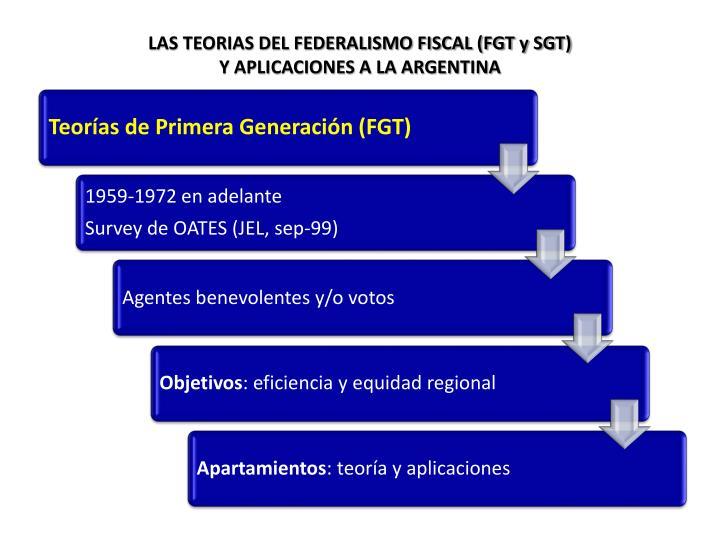LAS TEORIAS DEL FEDERALISMO FISCAL (FGT y SGT)