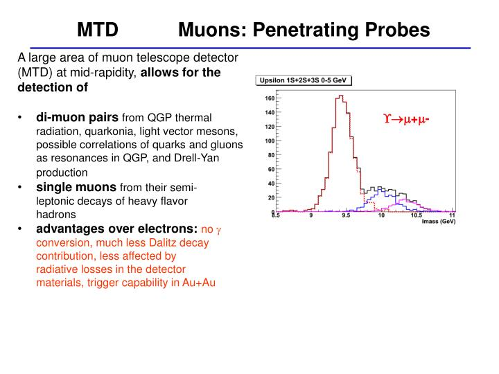 MTD           Muons: Penetrating Probes