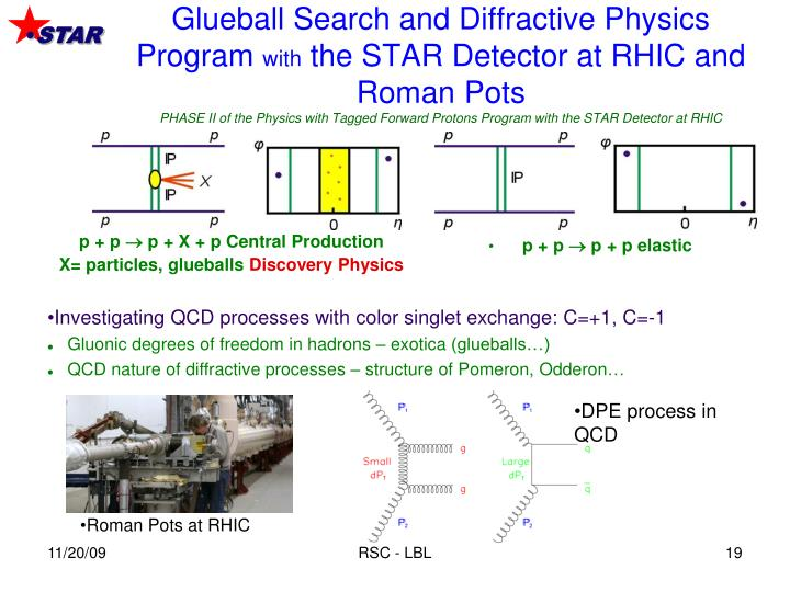 Glueball Search and Diffractive Physics Program