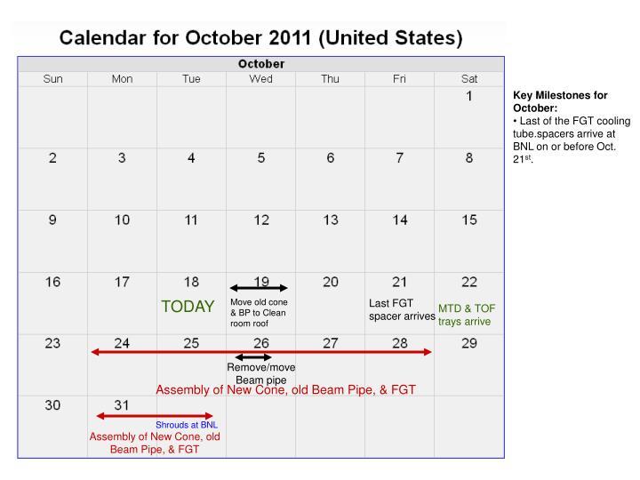 Key Milestones for October: