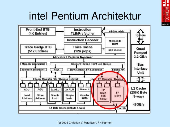 intel Pentium Architektur