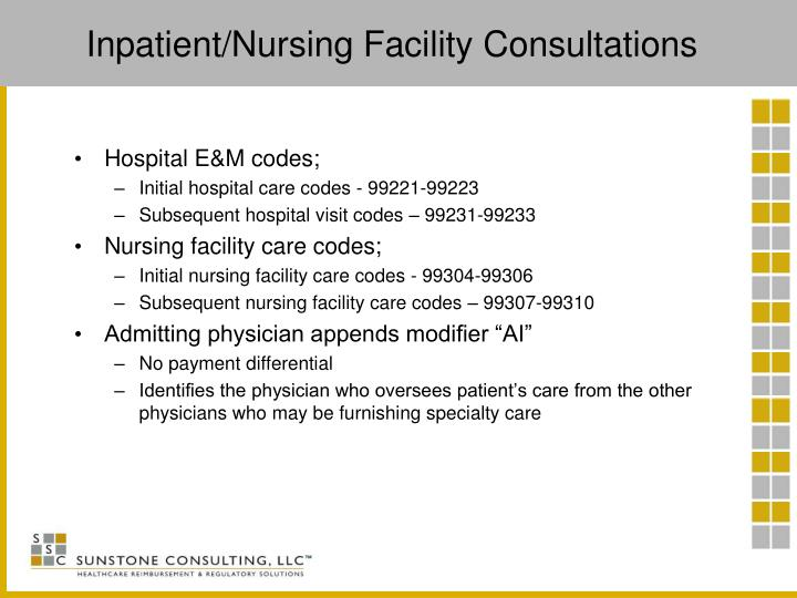 Inpatient/Nursing Facility Consultations