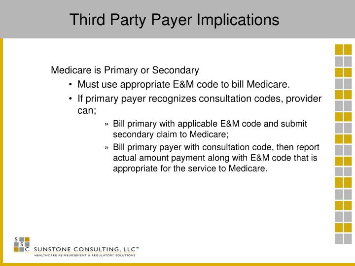 Third Party Payer Implications