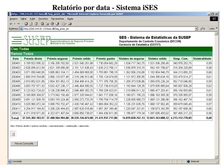 Relatório por data - Sistema iSES
