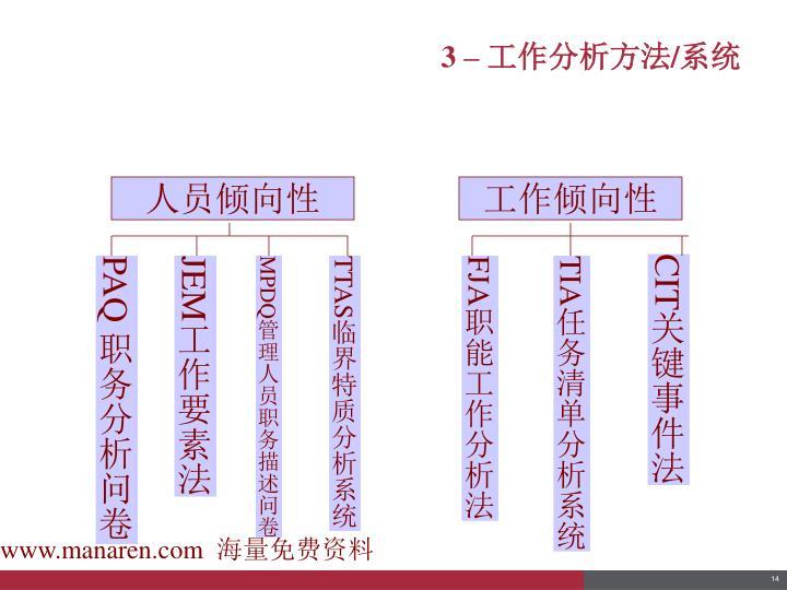 3 – 工作分析方法/系统