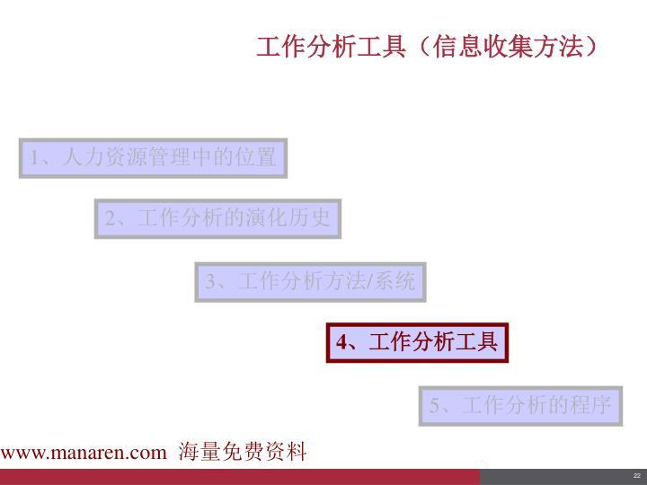 工作分析工具(信息收集方法)