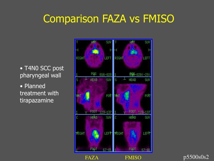 Comparison FAZA vs FMISO