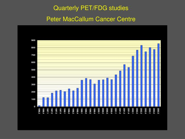 Quarterly PET/FDG studies