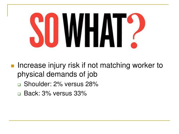 Increase injury risk if not matching worker to physical demands of job