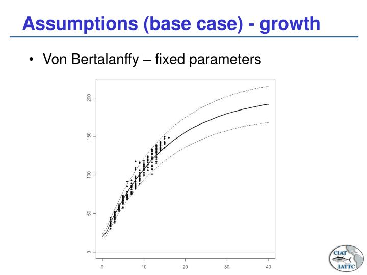 Assumptions (base case) - growth