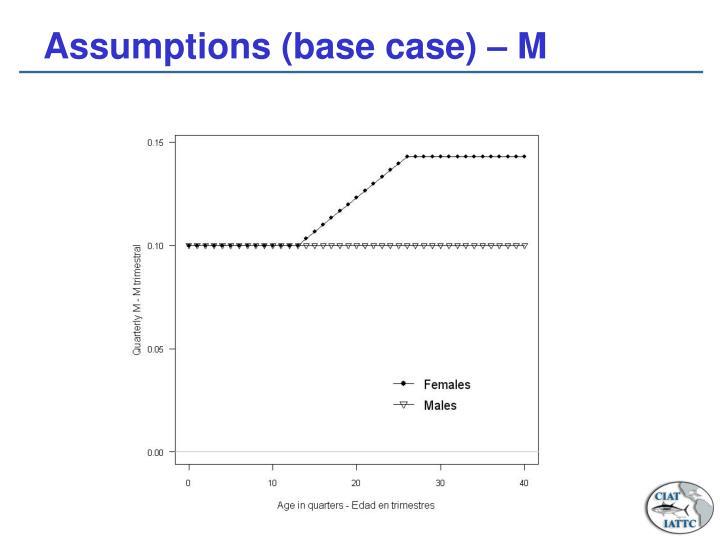 Assumptions (base case) – M