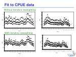 fit to cpue data1