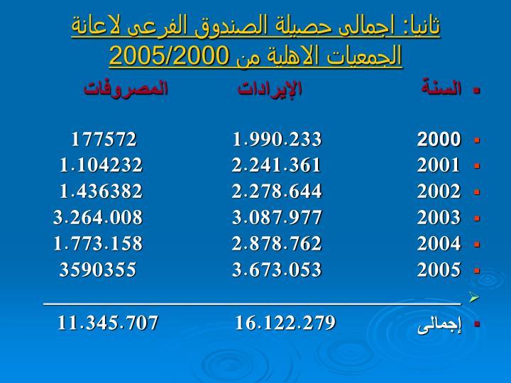 :         2005/2000