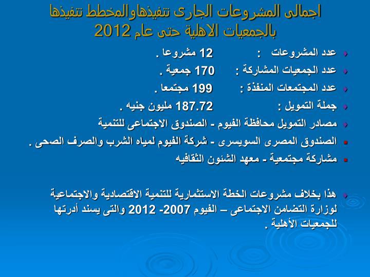 اجمالى المشروعات الجارى تنفيذهاوالمخطط تنفيذها بالجمعيات الاهلية حتى عام 2012